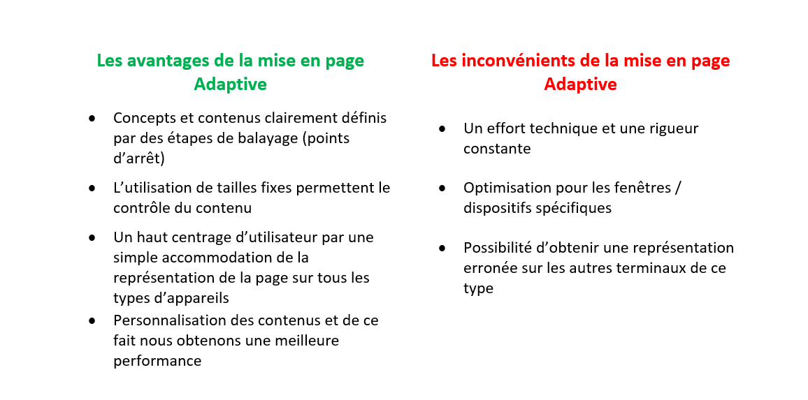 Adaptive design_tableaux