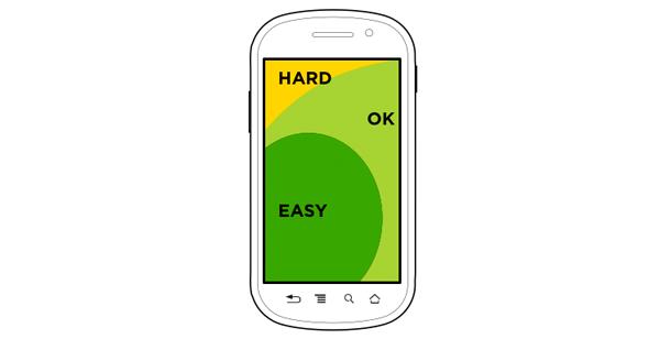 tnav-touch-phones