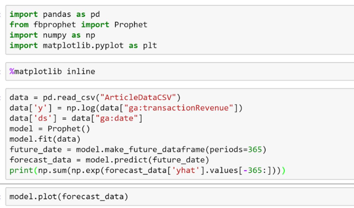 analyse predictive Python 2