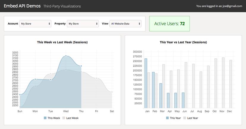 automatiser rapports Google Analytics -3